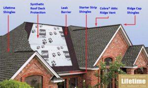 Understanding Roofing Warranty